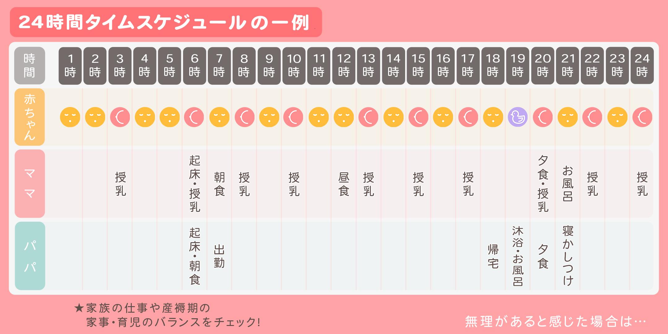 小児科医監修】新生児メレナ | MAMADAYS(ママデイズ)