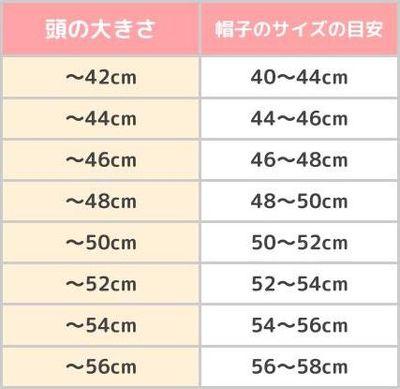 子どもの帽子月齢別サイズ表
