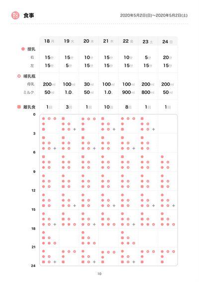離乳食グラフ (1)